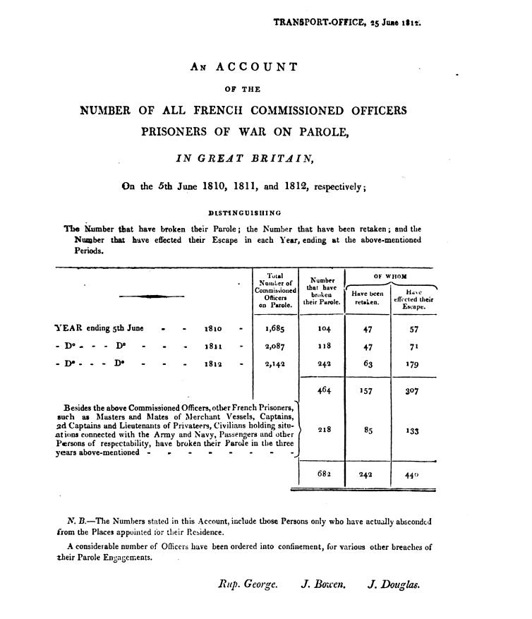 Les prisonniers de guerre français en Angleterre. Pow110