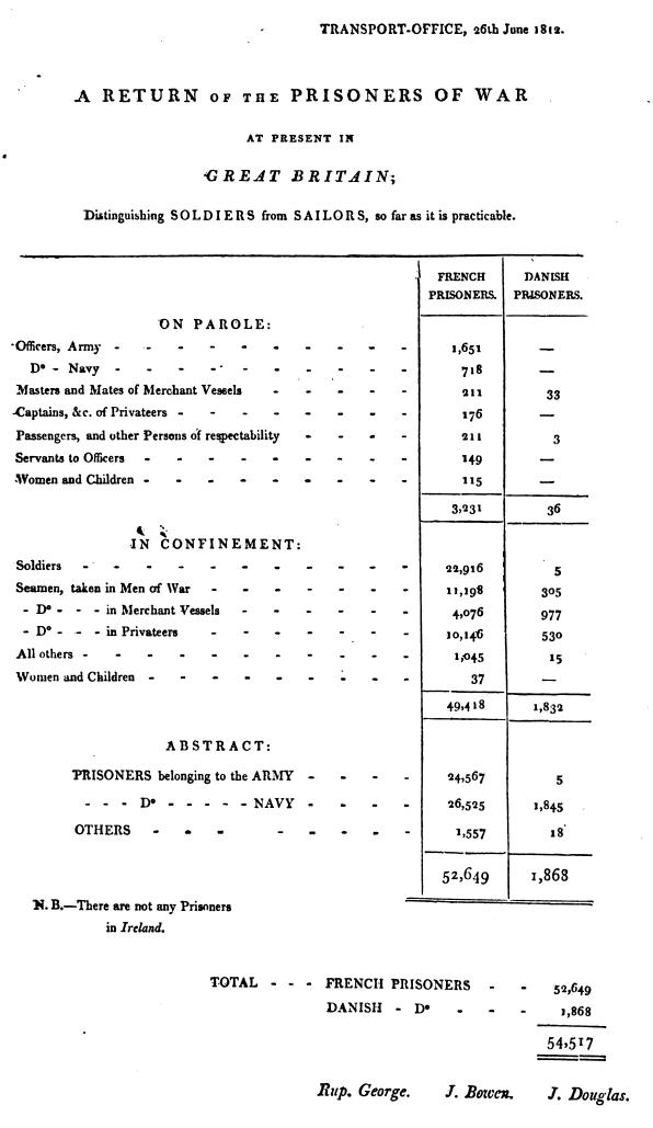 Les prisonniers de guerre français en Angleterre. Pow210