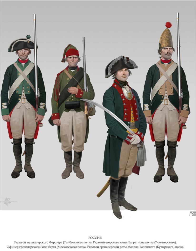 l'armée Russe durant la Révolution FRançaise Zubkov10