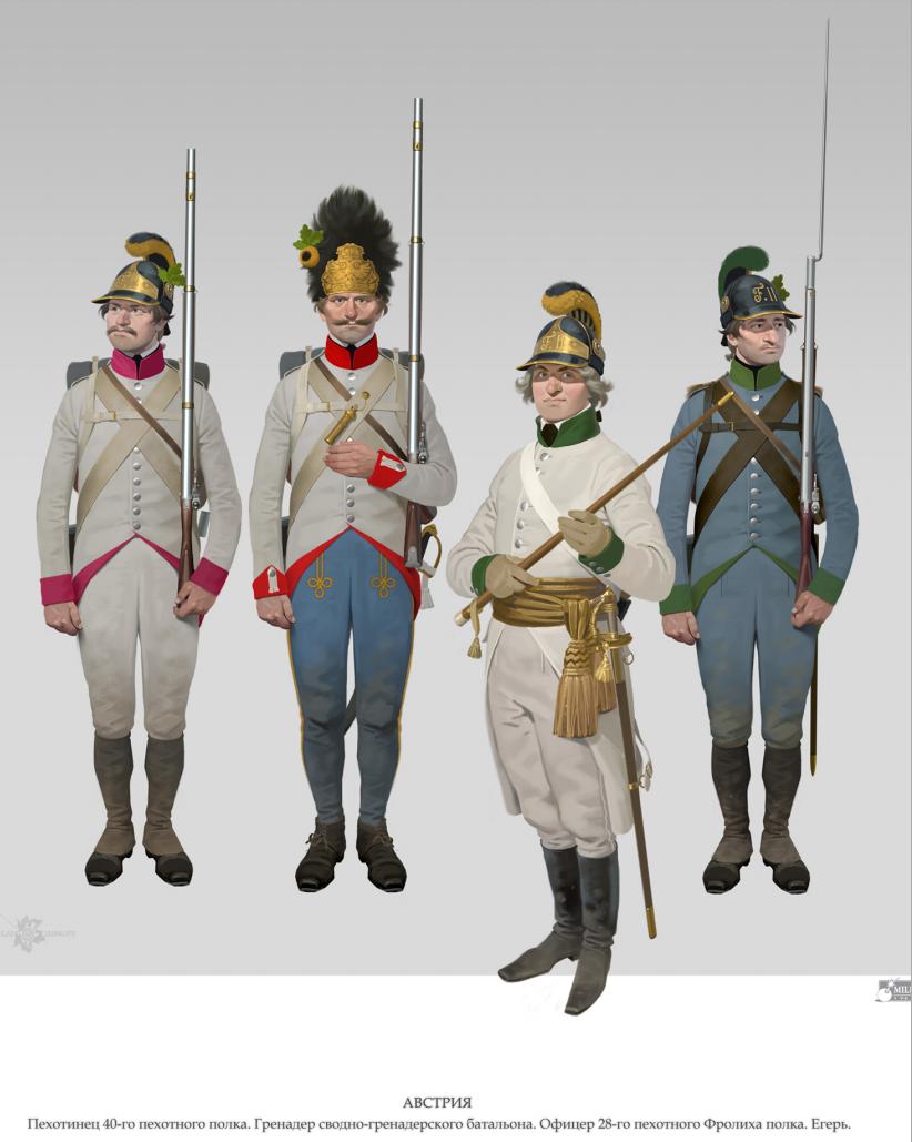 Armée autrichienne en 1792 Zubkov11