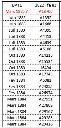 transform�� - Numérotation sabre 1822 transformé 83 de Cavalerie Légère Captur16