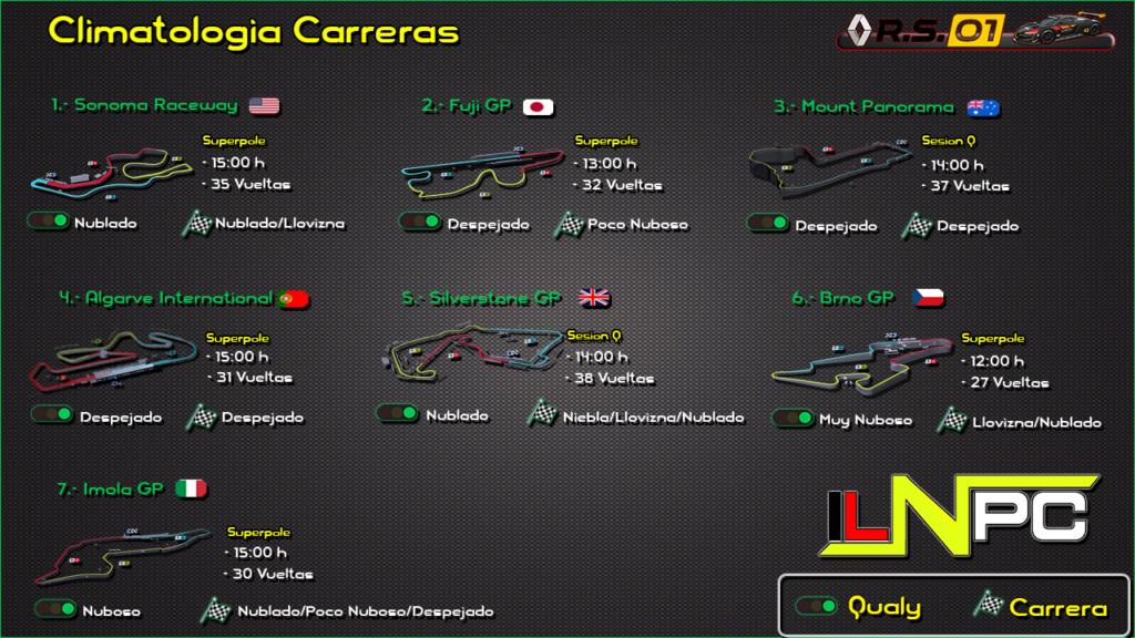 CLIMA Y CARACTERISTICAS CARRERAS Clima_10