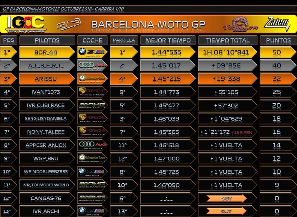 Temporada : Barcelona-Moto GP #1 Img-2010