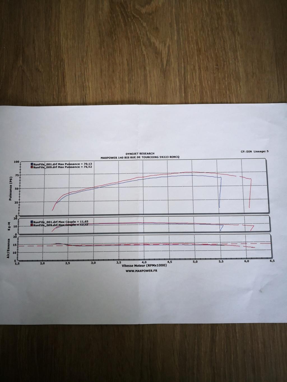 nombre  de cv gagnés en stage 1 - Page 6 Img_2022
