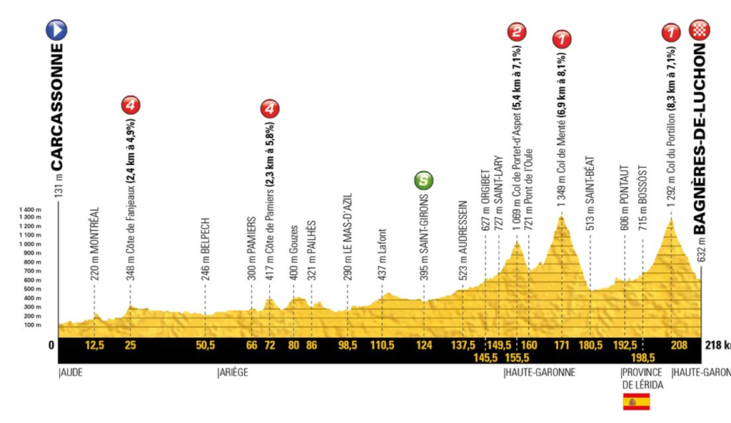 Tour de France 2018 - Página 4 37332210