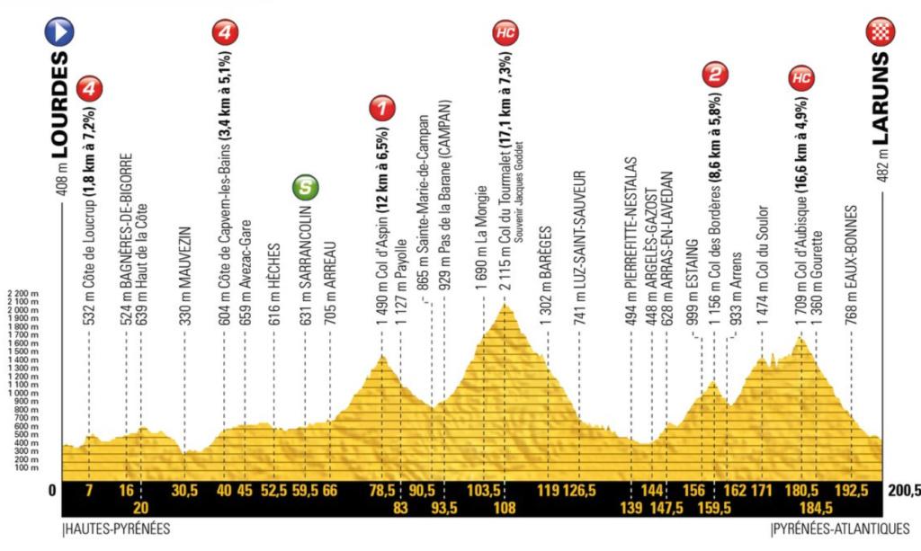 Tour de France 2018 - Página 4 37423010