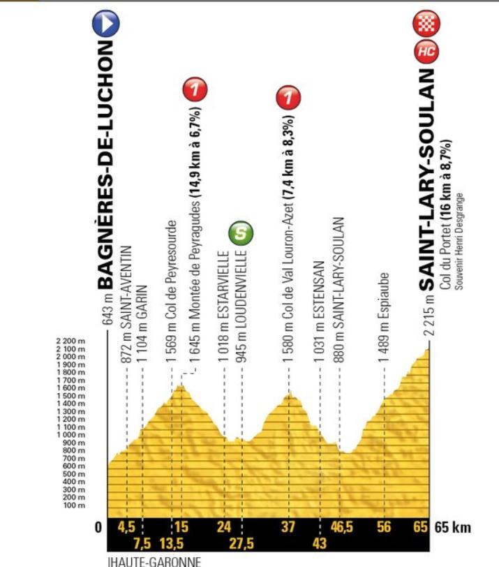 Tour de France 2018 - Página 4 37488610