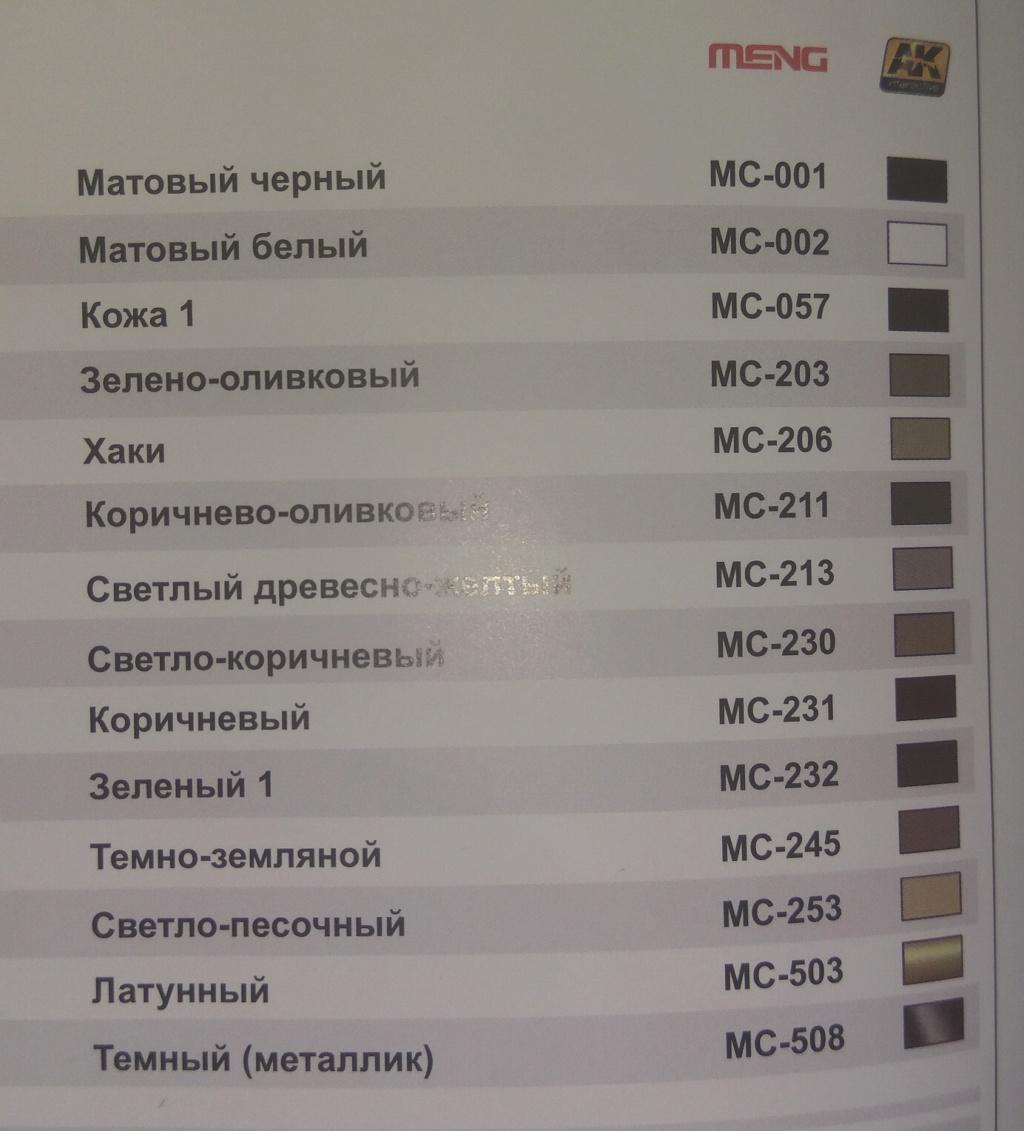 обзор лёгкий танк РЕНО FT-17 1:35 MENG TS-011 2210