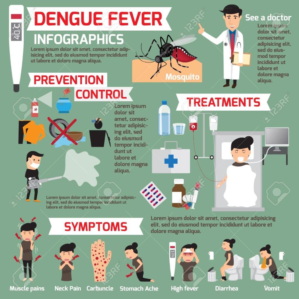 [Jeu] Association d'images - Page 5 Dengue10