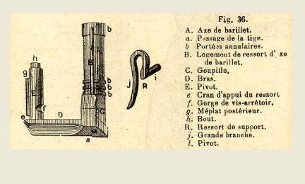 Revolver 1892 civil Suppor10