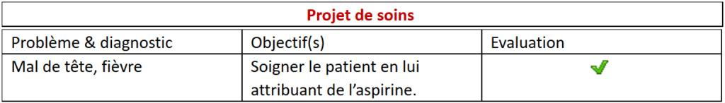 [C.H.U] Rapports d'actions RP de Farid: Projet10