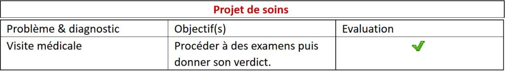 [C.H.U] Rapports d'actions RP de Farid: Projet11