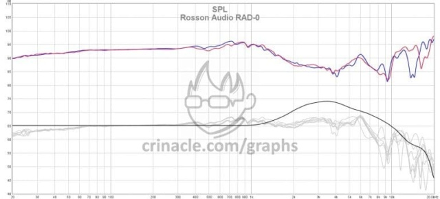 Revisione Audeze LCD-X (e XC) Rad-0-10