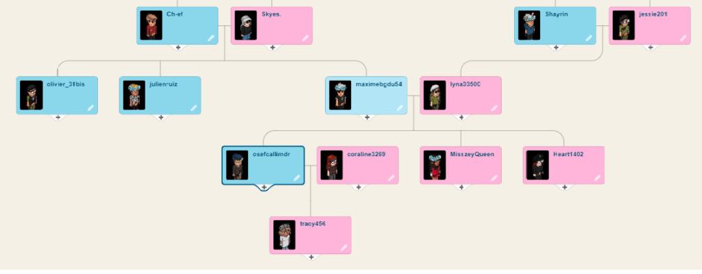 [R.F] Arbre généalogique de osefcallimdr - Page 2 Famill11