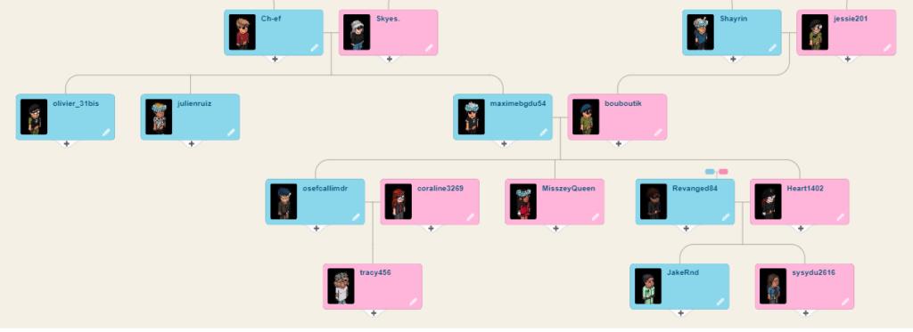 [R.F] Arbre généalogique de osefcallimdr - Page 2 Famill12