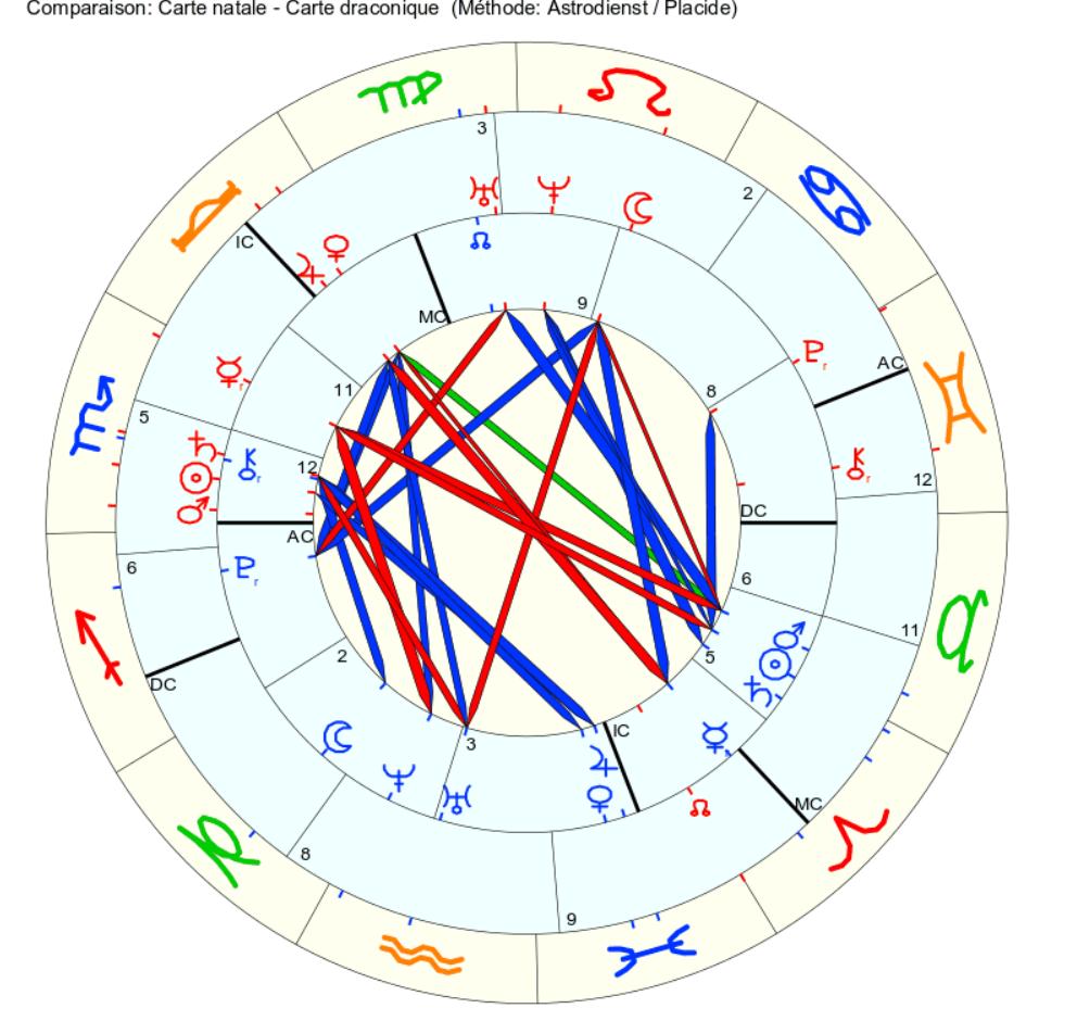 astrologie draconique - Page 2 Draco10