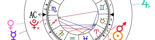 Transits Jupiter Un11