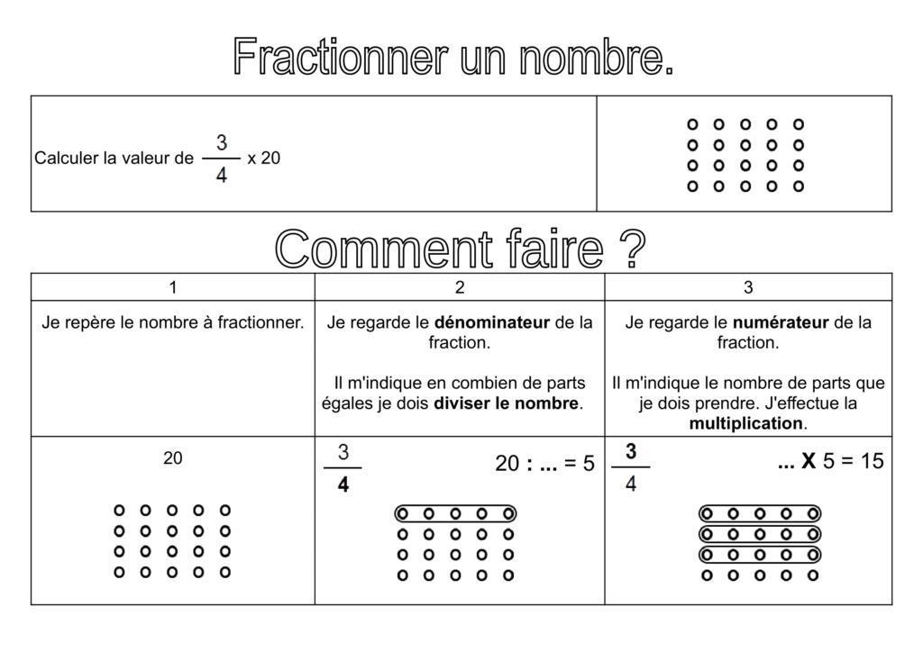 NUMERATION : les fractions Fracti10