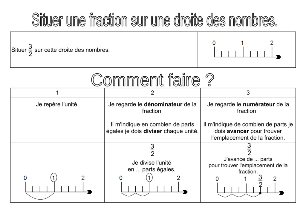 NUMERATION : les fractions Fracti11