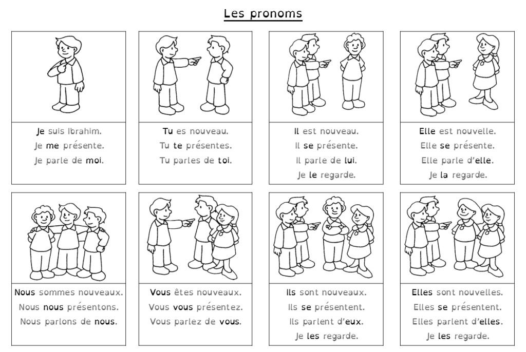 La pronominalisation  Pronom10