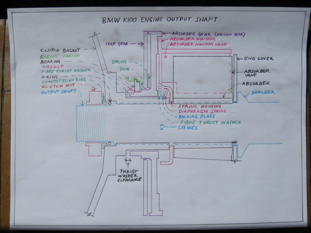 How to understand the K100 engine output shaft. 00411