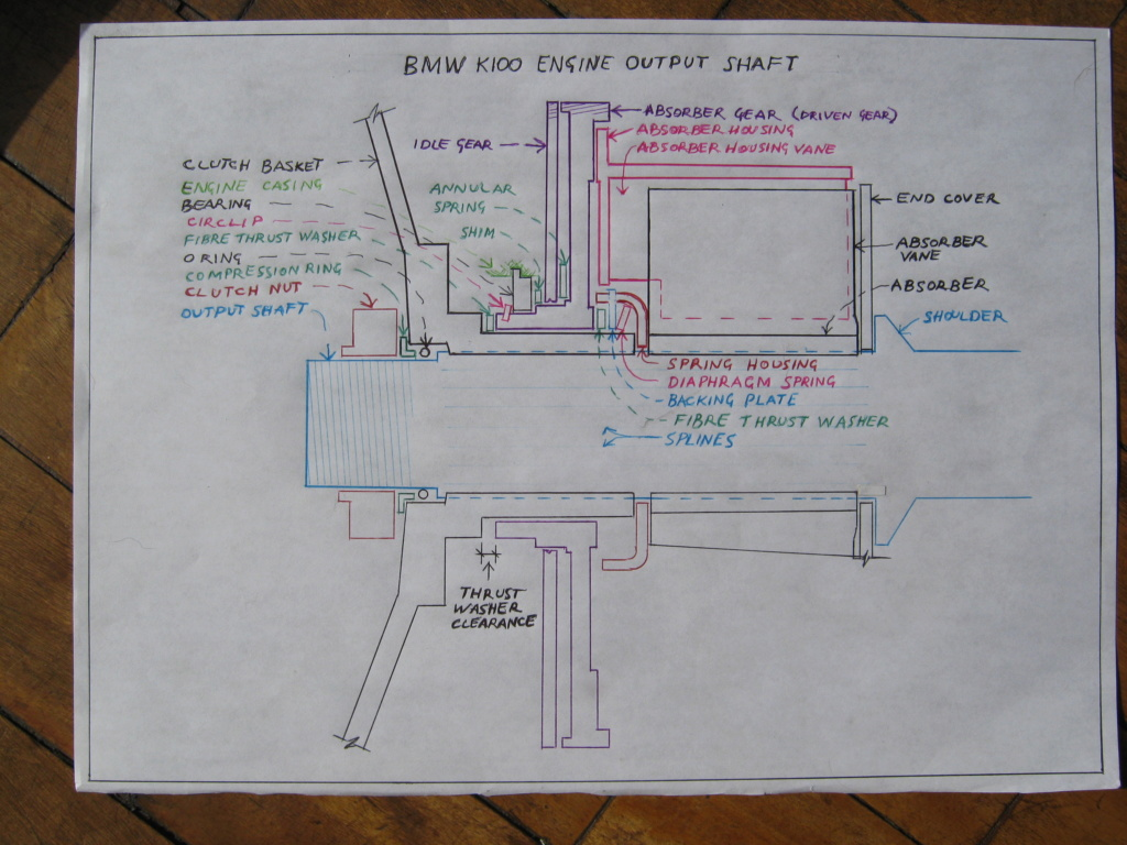 How to understand the K100 engine output shaft. Bmw_k110