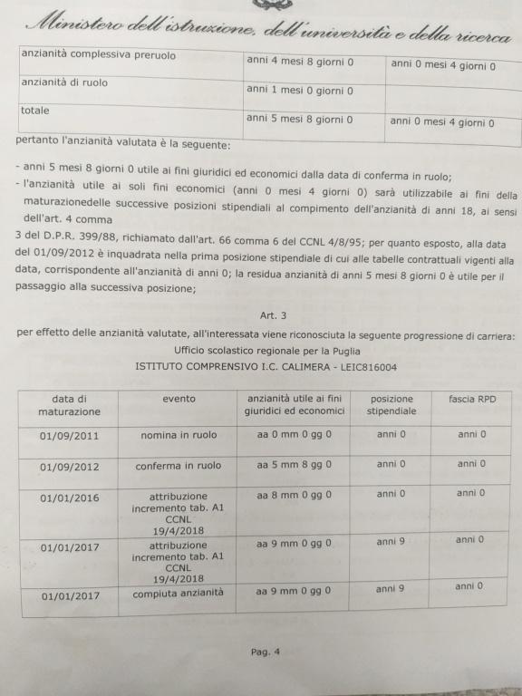 RICOSTRUZIONE CARRIERA MAI FATTA - Pagina 2 20210417