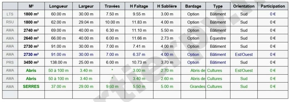 Hangars Agricole en mise à disposition- Photovoltaïque Liste_12