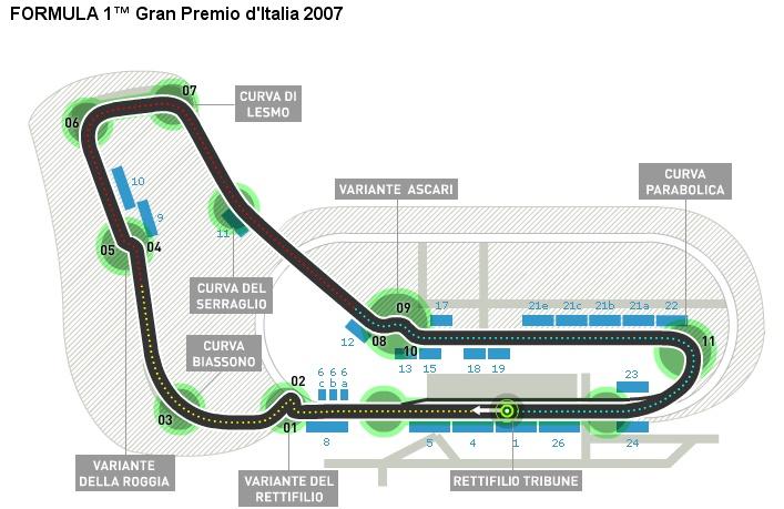 GP Italie 2007 [13/17] Italia10