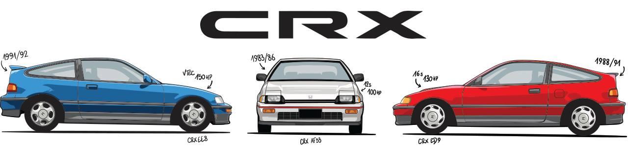 CRX-FR