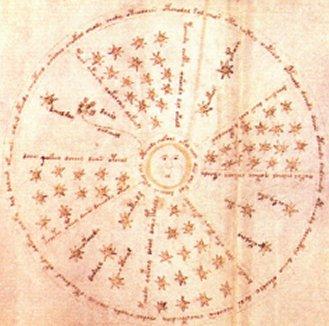 Manuscrit de Voynich Voynic15