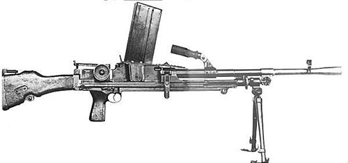 Fusil Mitrailleur BREN Arme_b10