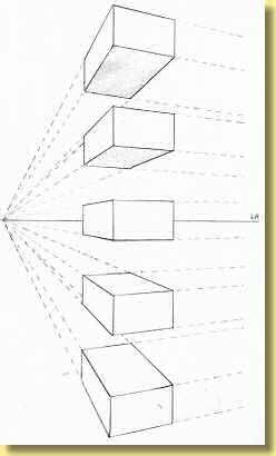 المنظور Perspective Perspe10