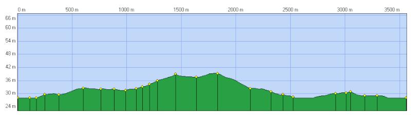 28 heures de Roubaix Ign_tm10