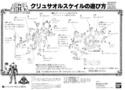 SAINT SEIYA (Bandai) 1987 et 2003: format Vintage (Die cast) 15_chr10