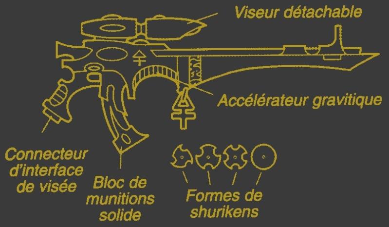 Galerie des armes Catapu10