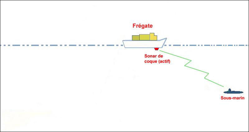 Les frégates et la détection sous-marine 01_de_10