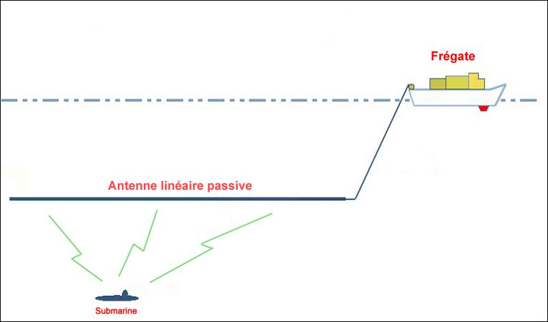 Les frégates et la détection sous-marine 03_pas10