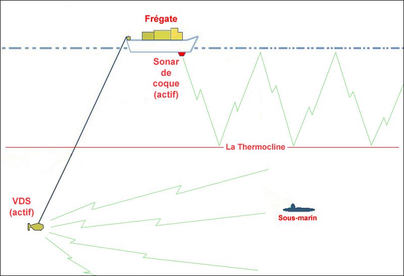 Les frégates et la détection sous-marine 06_vds10
