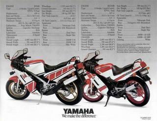 yam RZ 500 Bikepi10