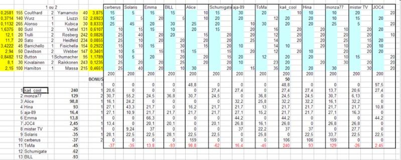[TD-2007] Résultats du Tiercé des Duels - Page 6 2007-110