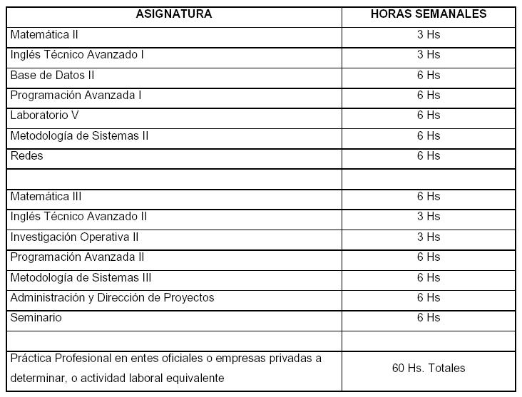 ASIGNATURAS - TSS Tss10