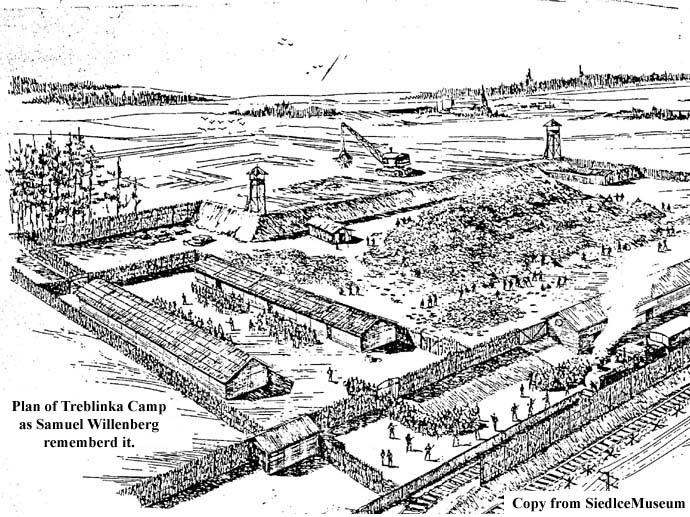 Treblinka: El más pequeño de los campos de concentración. Plan1111