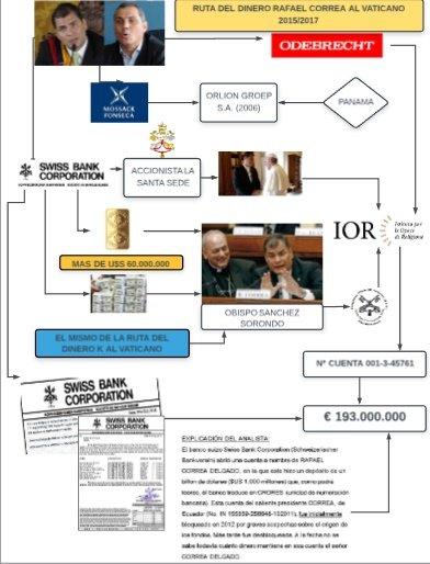 """El Papa - Su actividad """"política"""" como jefe del Estado Vaticano - Página 10 D1fqxv10"""
