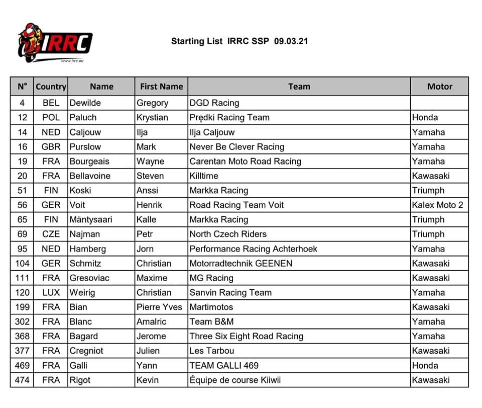 [Road racing] IRRC 2021  16026910
