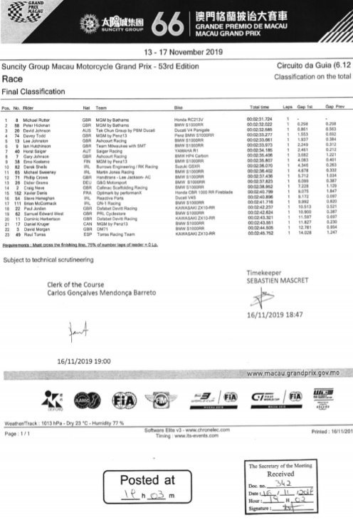 [Road racing] Macao GP 2019 - Page 2 Race10