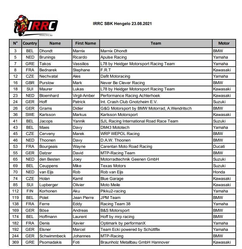 [Road racing]  2021   - Page 2 Sbk21