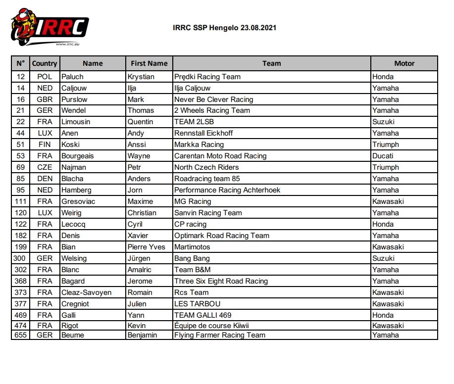 [Road racing]  2021   - Page 2 Ssp21