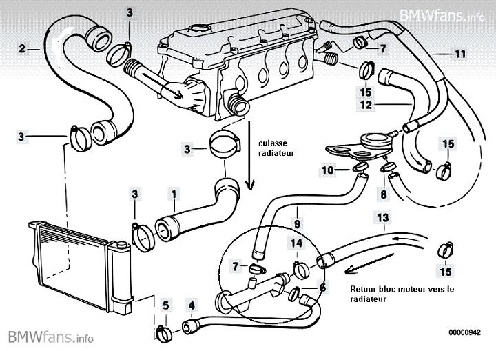 bmw e36 316i an 1997   branchement durite suite