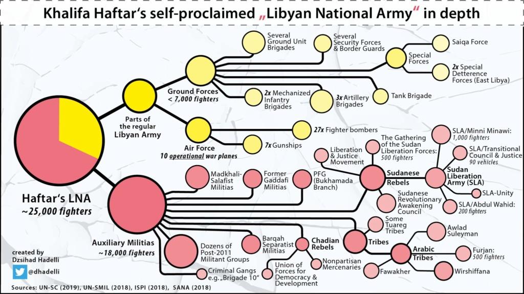 La révolte en libye - Page 43 D4q03i10